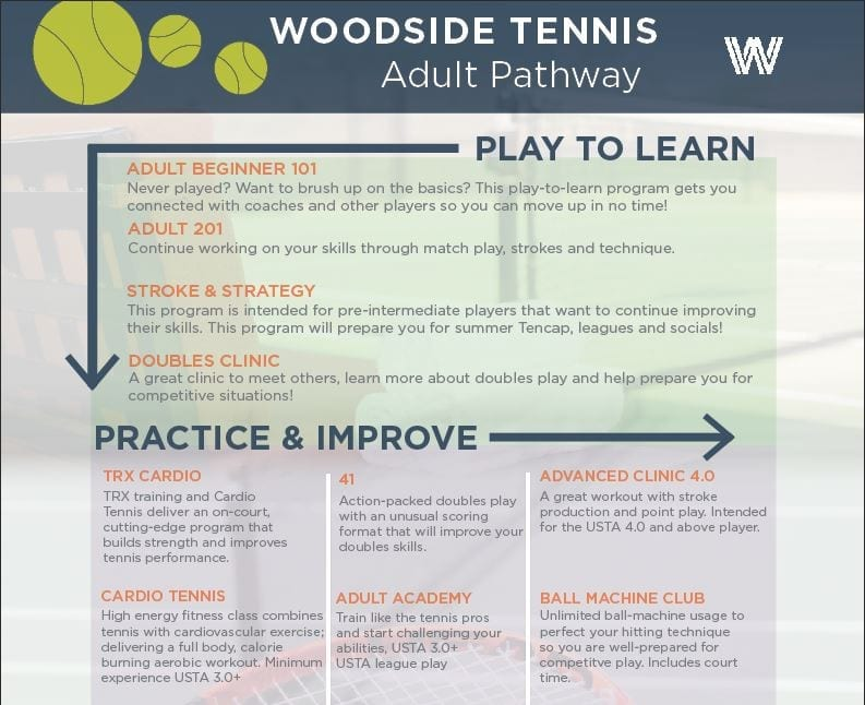 Woodside Tennis Adult Pathway | Beginner to Advanced Play